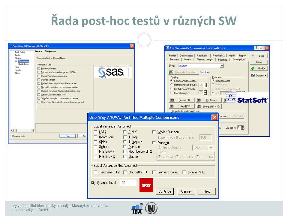 Vytvořil Institut biostatistiky a analýz, Masarykova univerzita J. Jarkovský, L. Dušek Řada post-hoc testů v různých SW