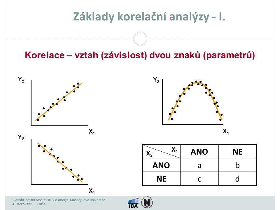 Vytvořil Institut biostatistiky a analýz, Masarykova univerzita J. Jarkovský, L. Dušek Základy korelační analýzy - I. Korelace – vztah (závislost) dvo