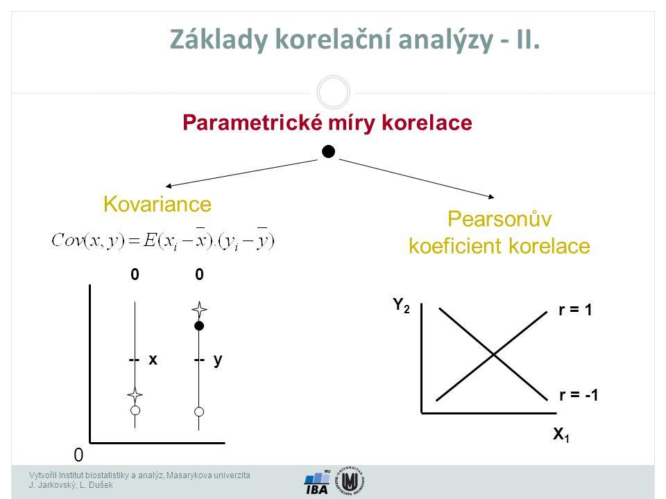 Vytvořil Institut biostatistiky a analýz, Masarykova univerzita J. Jarkovský, L. Dušek Základy korelační analýzy - II. Parametrické míry korelace Kova