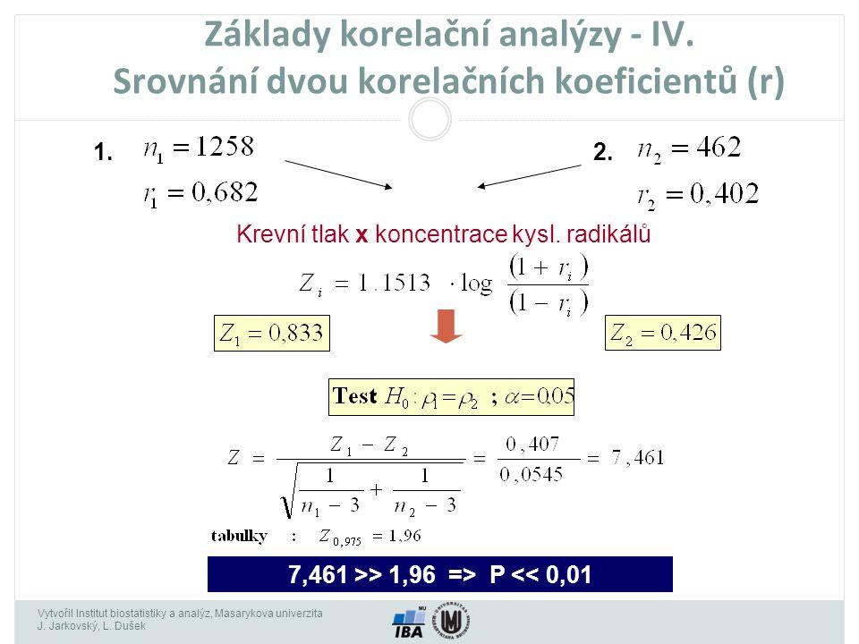 Vytvořil Institut biostatistiky a analýz, Masarykova univerzita J. Jarkovský, L. Dušek Základy korelační analýzy - IV. Srovnání dvou korelačních koefi