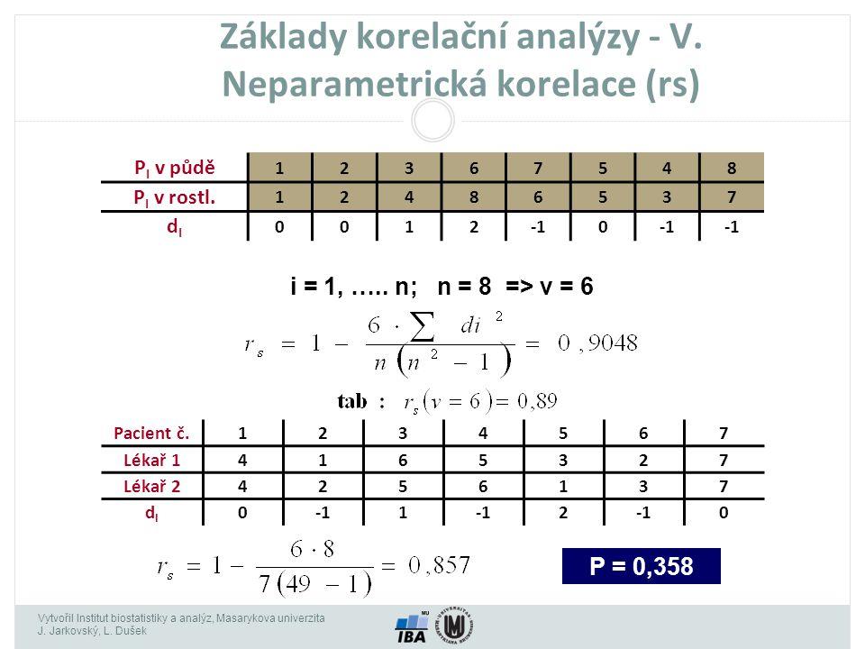 Vytvořil Institut biostatistiky a analýz, Masarykova univerzita J. Jarkovský, L. Dušek Základy korelační analýzy - V. Neparametrická korelace (rs) P I