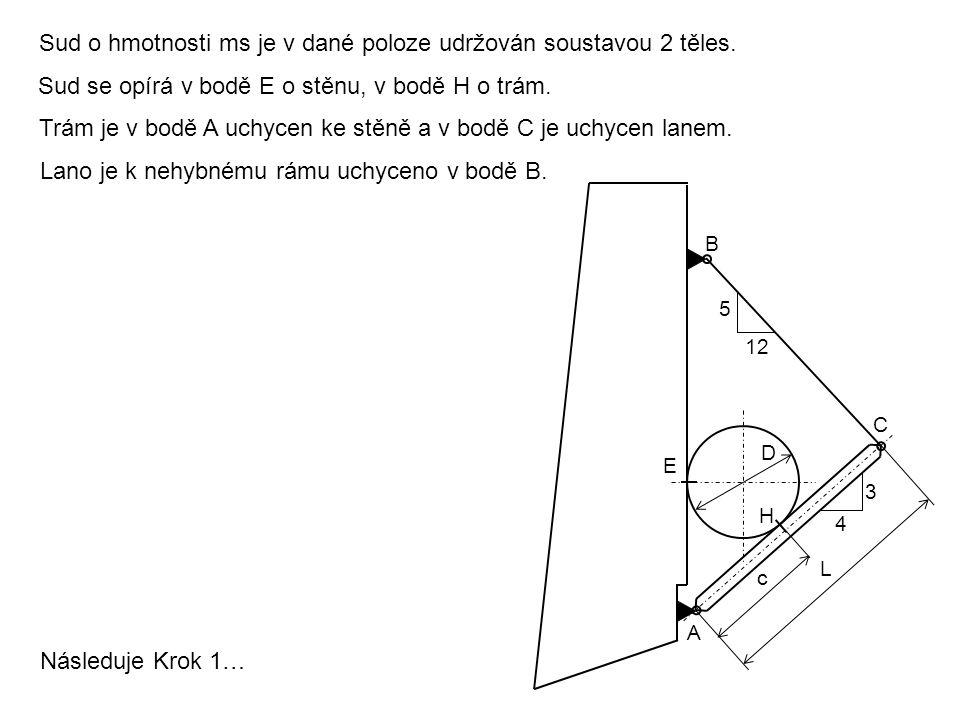 1. krok – dopočet úhlů D A C L β α B c E H Následuje Krok 2…