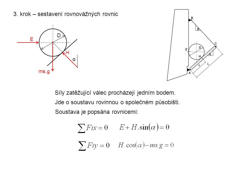 3. krok – sestavení rovnovážných rovnic D H α ms.g E Síly zatěžující válec procházejí jedním bodem.