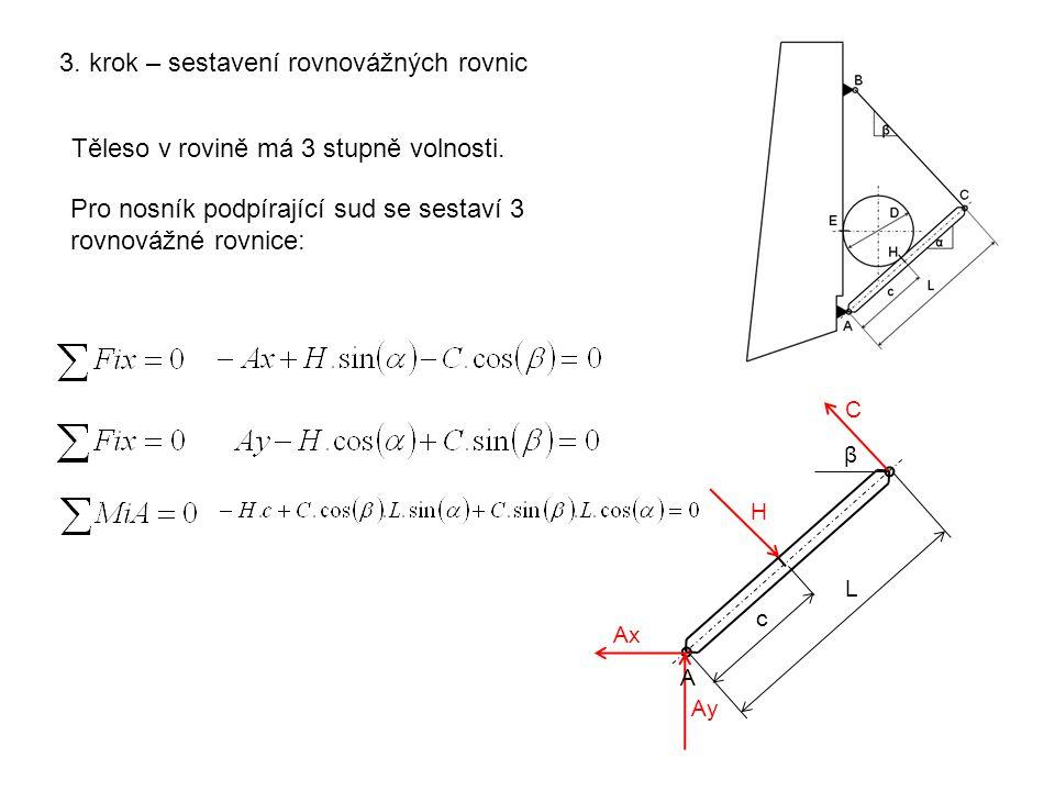 3. krok – sestavení rovnovážných rovnic Těleso v rovině má 3 stupně volnosti.