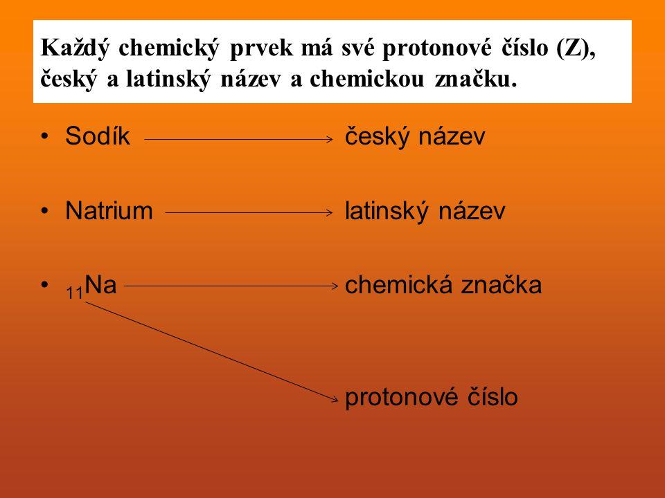 Každý chemický prvek má své protonové číslo (Z), český a latinský název a chemickou značku.