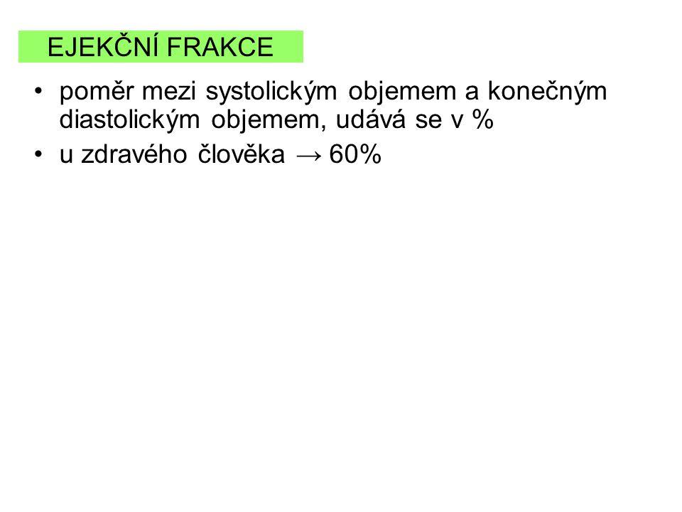 EJEKČNÍ FRAKCE poměr mezi systolickým objemem a konečným diastolickým objemem, udává se v % u zdravého člověka → 60%