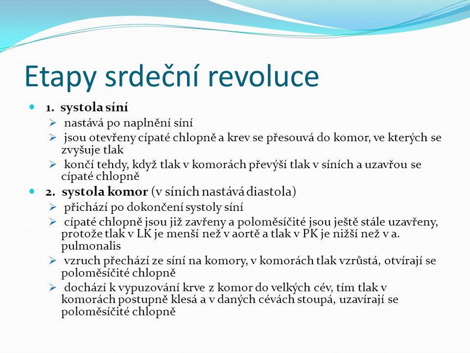 Etapy srdeční revoluce 1.