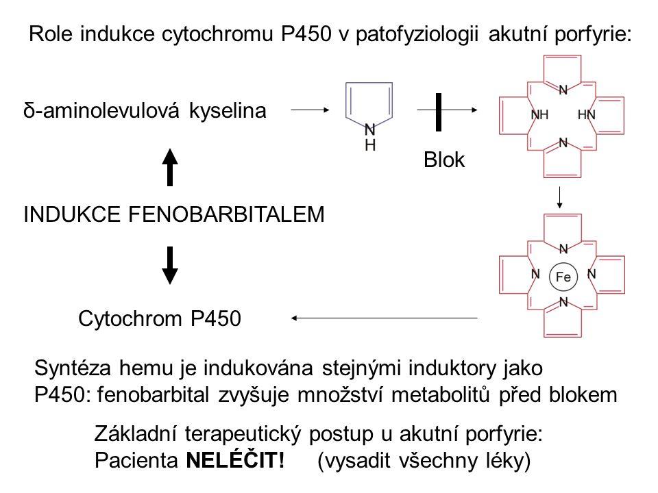 Role indukce cytochromu P450 v patofyziologii akutní porfyrie: δ-aminolevulová kyselina Cytochrom P450 INDUKCE FENOBARBITALEM Základní terapeutický postup u akutní porfyrie: Pacienta NELÉČIT.