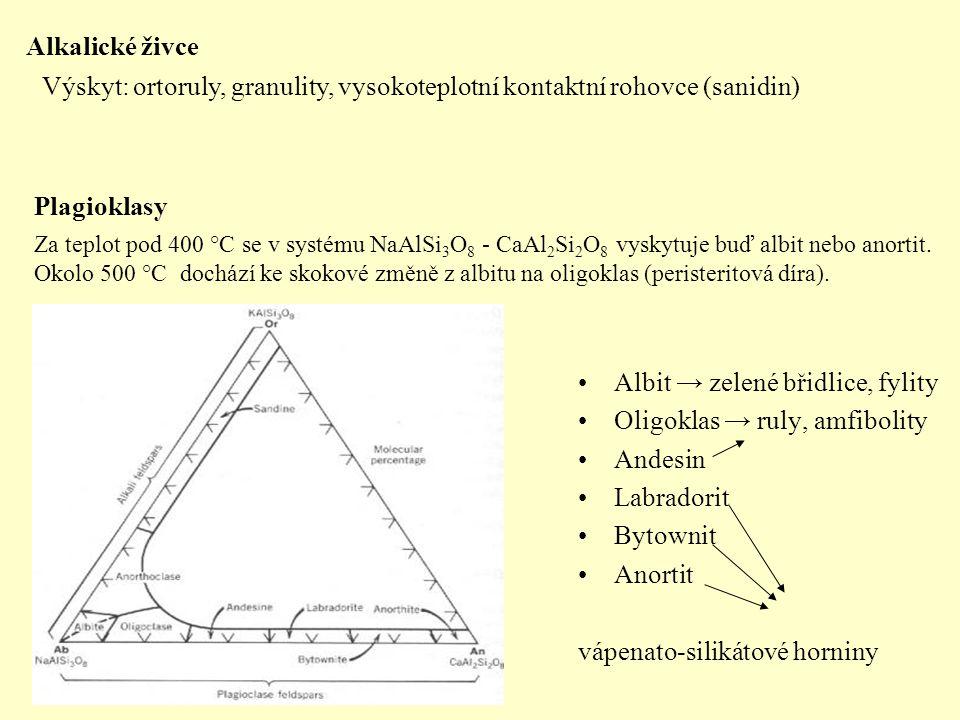 Albit → zelené břidlice, fylity Oligoklas → ruly, amfibolity Andesin Labradorit Bytownit Anortit vápenato-silikátové horniny Plagioklasy Za teplot pod