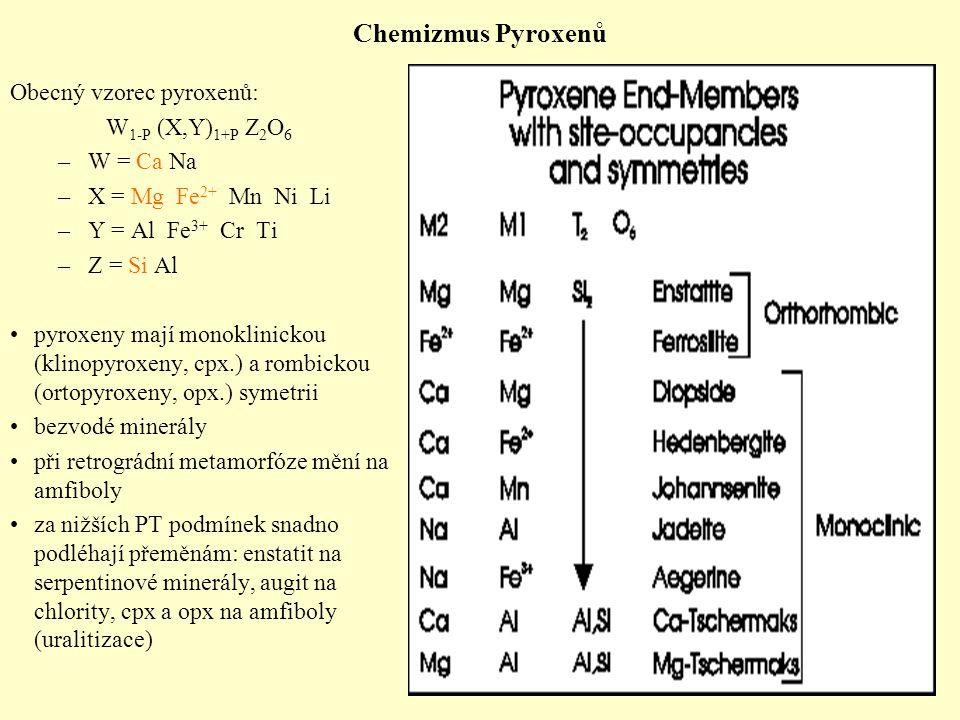 Chemizmus Pyroxenů Obecný vzorec pyroxenů: W 1-P (X,Y) 1+P Z 2 O 6 –W = Ca Na –X = Mg Fe 2+ Mn Ni Li –Y = Al Fe 3+ Cr Ti –Z = Si Al pyroxeny mají mono