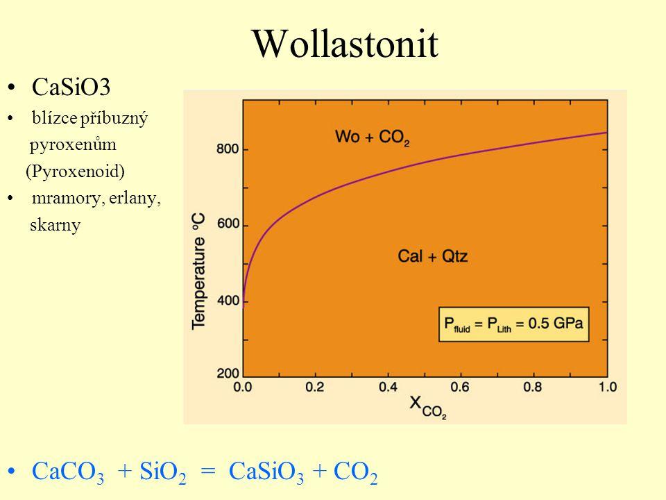 Wollastonit CaSiO3 blízce příbuzný pyroxenům (Pyroxenoid) mramory, erlany, skarny CaCO 3 + SiO 2 = CaSiO 3 + CO 2