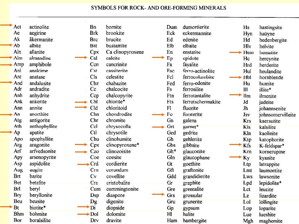 [SiO 3 ] 2- jednoduché řetězy Inosilikáty [Si 4 O 11 ] 4- dvojité řetězy pyroxeny amfiboly Inosilikáty