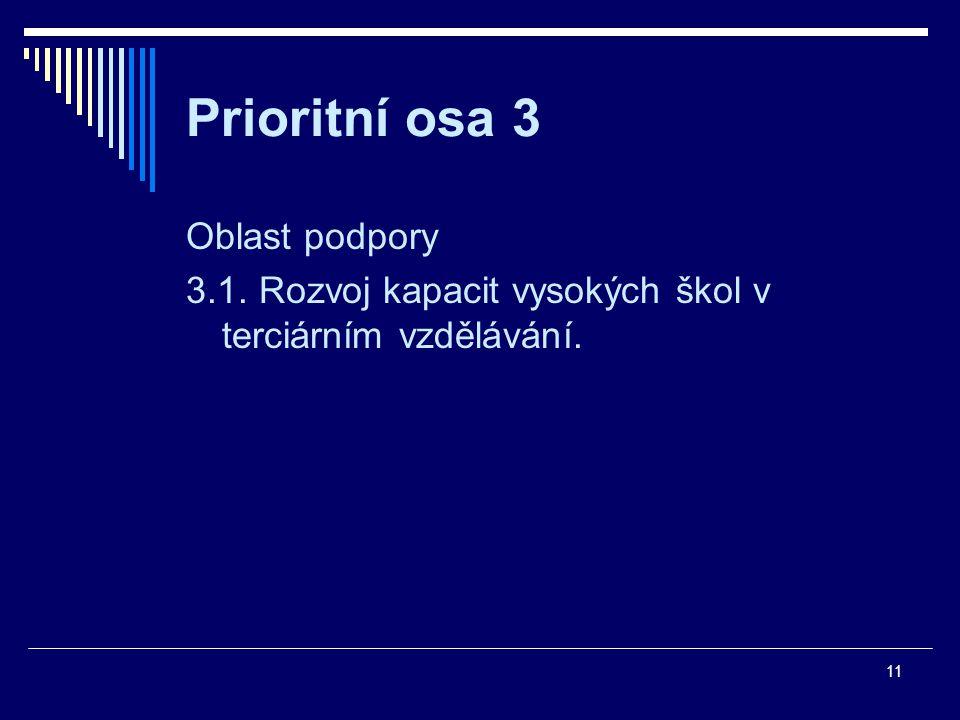 11 Prioritní osa 3 Oblast podpory 3.1. Rozvoj kapacit vysokých škol v terciárním vzdělávání.