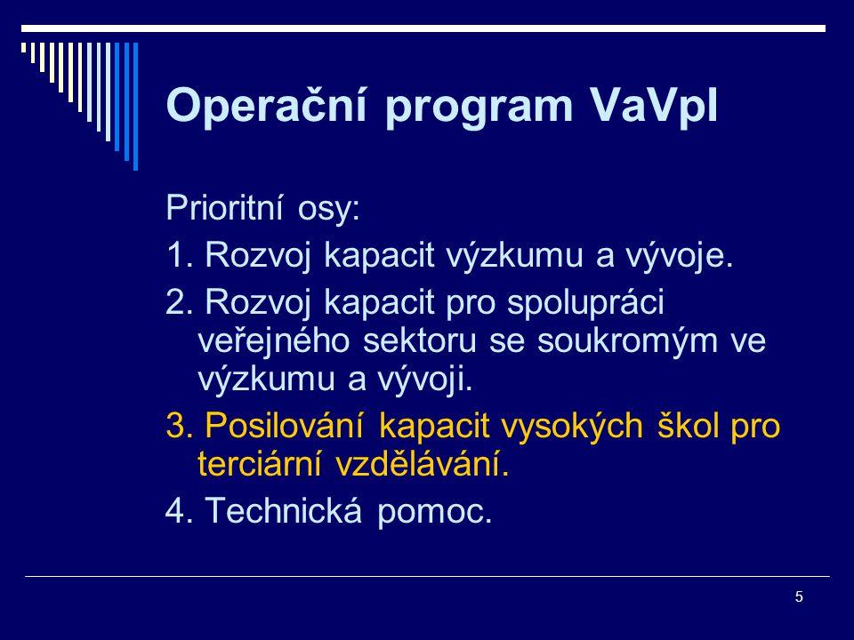 5 Operační program VaVpI Prioritní osy: 1. Rozvoj kapacit výzkumu a vývoje.