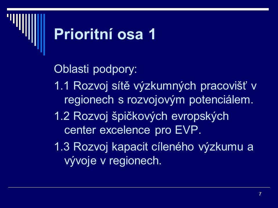 7 Prioritní osa 1 Oblasti podpory: 1.1 Rozvoj sítě výzkumných pracovišť v regionech s rozvojovým potenciálem.