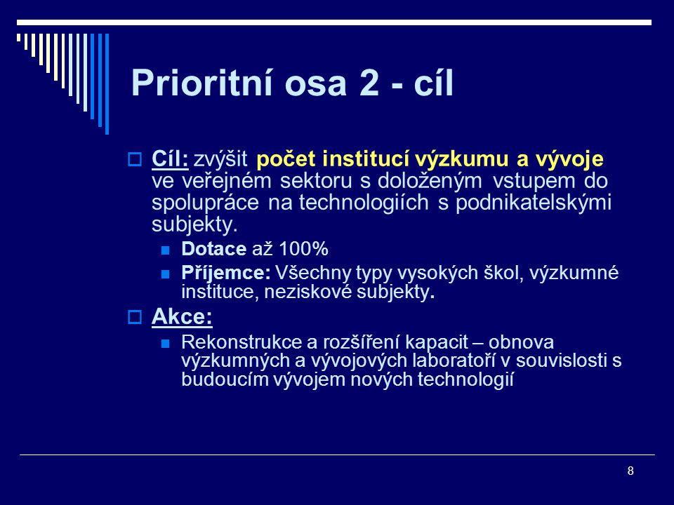 8 Prioritní osa 2 - cíl  Cíl: zvýšit počet institucí výzkumu a vývoje ve veřejném sektoru s doloženým vstupem do spolupráce na technologiích s podnikatelskými subjekty.