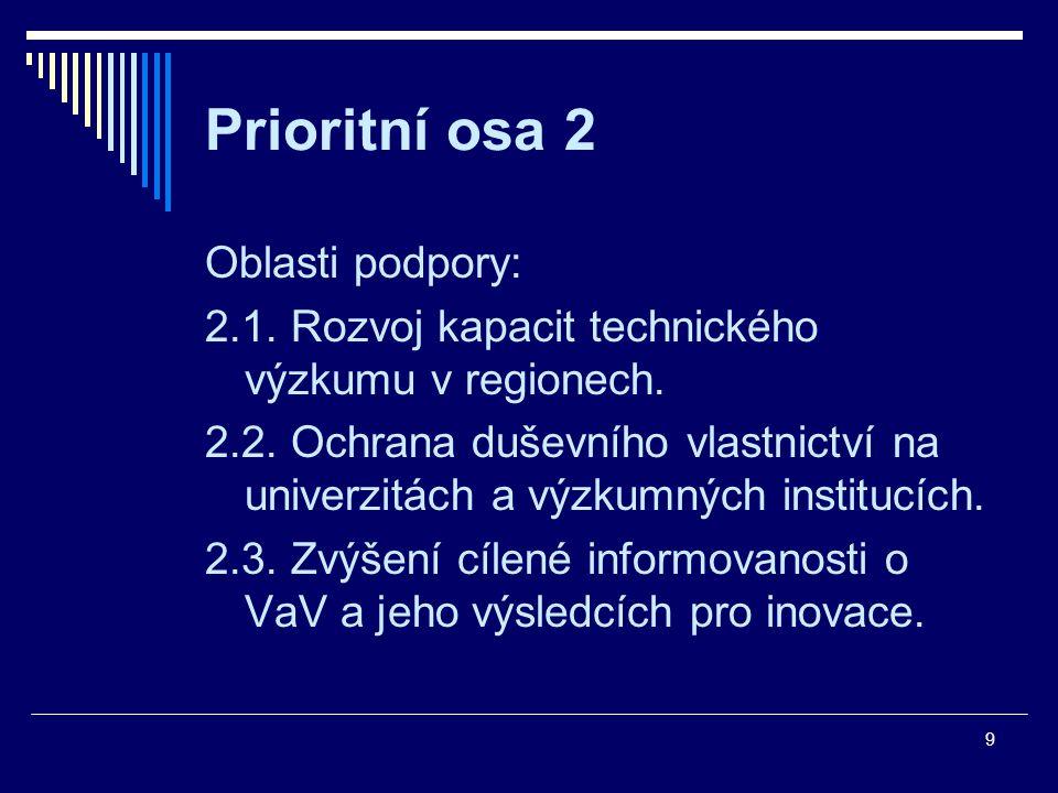 9 Prioritní osa 2 Oblasti podpory: 2.1. Rozvoj kapacit technického výzkumu v regionech.