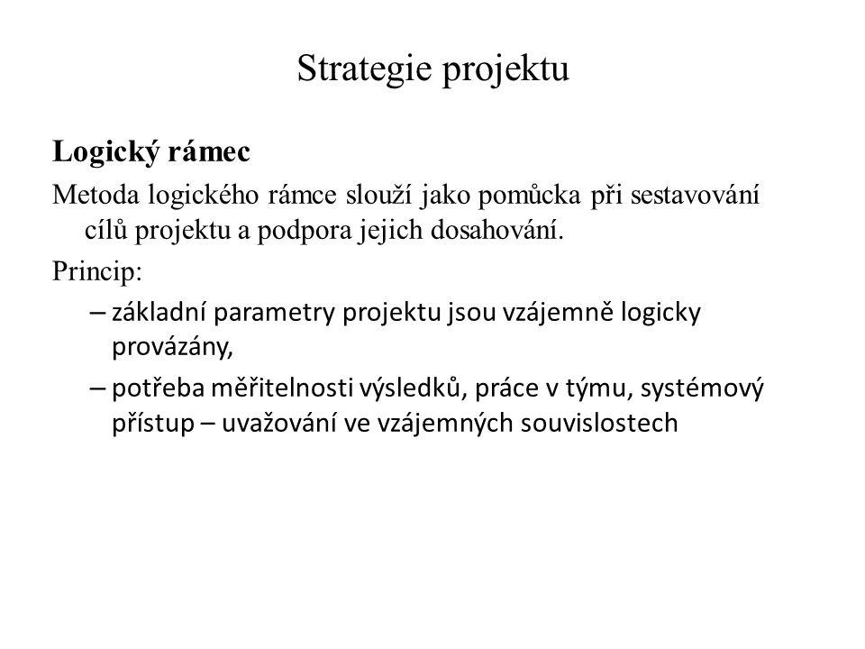 Strategie projektu Logický rámec Metoda logického rámce slouží jako pomůcka při sestavování cílů projektu a podpora jejich dosahování. Princip: – zákl
