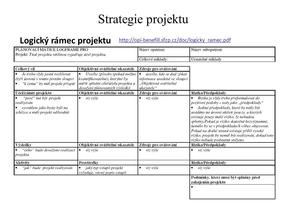 Strategie projektu Logický rámec projektu http://opi-benefill.sfzp.cz/doc/logicky_ramec.pdf