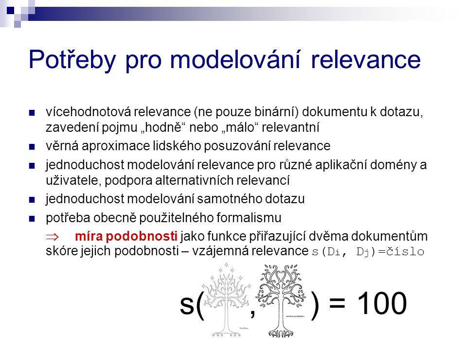 """Potřeby pro modelování relevance vícehodnotová relevance (ne pouze binární) dokumentu k dotazu, zavedení pojmu """"hodně nebo """"málo relevantní věrná aproximace lidského posuzování relevance jednoduchost modelování relevance pro různé aplikační domény a uživatele, podpora alternativních relevancí jednoduchost modelování samotného dotazu potřeba obecně použitelného formalismu  míra podobnosti jako funkce přiřazující dvěma dokumentům skóre jejich podobnosti – vzájemná relevance s(D i, D j )=číslo s(, ) = 100"""