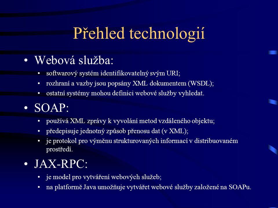Přehled technologií Webová služba: softwarový systém identifikovatelný svým URI; rozhraní a vazby jsou popsány XML dokumentem (WSDL); ostatní systémy mohou definici webové služby vyhledat.