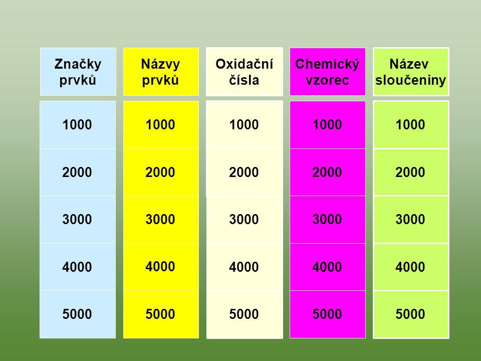 Název sloučeniny Názvy prvků Značky prvků Oxidační čísla Chemický vzorec 1000 4000 3000 2000 5000 1000 4000 3000 2000 5000 1000 5000 3000 4000 2000 10
