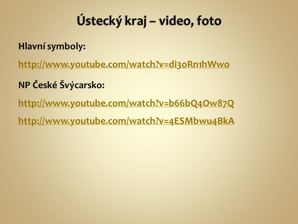 Hlavní symboly: http://www.youtube.com/watch?v=di3oRn1hWwo http://www.youtube.com/watch?v=di3oRn1hWwo NP České Švýcarsko: http://www.youtube.com/watch?v=b66bQ4Ow87Q http://www.youtube.com/watch?v=4ESMbwu4BkA