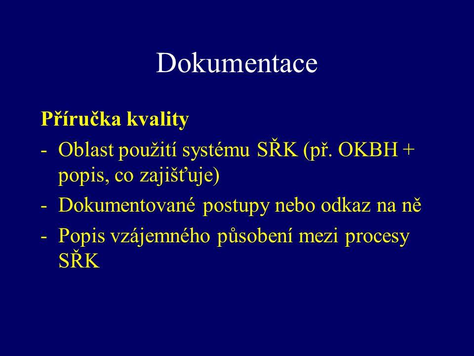 Dokumentace Příručka kvality -Oblast použití systému SŘK (př. OKBH + popis, co zajišťuje) -Dokumentované postupy nebo odkaz na ně -Popis vzájemného pů