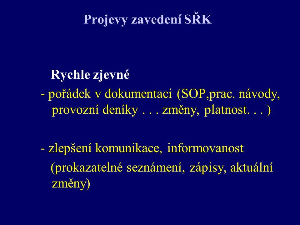 Projevy zavedení SŘK Rychle zjevné - pořádek v dokumentaci (SOP,prac. návody, provozní deníky... změny, platnost... ) - zlepšení komunikace, informova