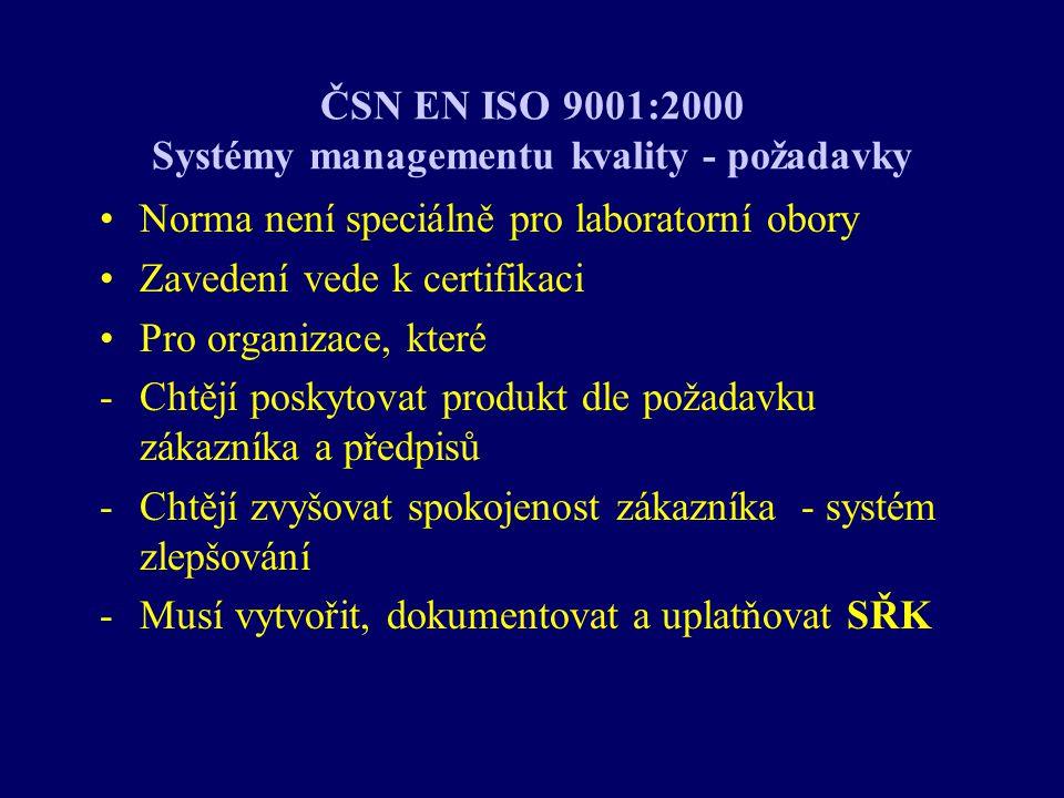 ČSN EN ISO 9001:2000 Systémy managementu kvality - požadavky Norma není speciálně pro laboratorní obory Zavedení vede k certifikaci Pro organizace, kt