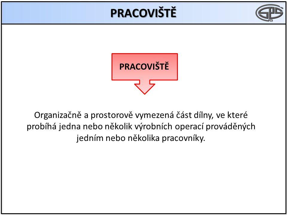 PRACOVIŠTĚ PRACOVIŠTĚ Organizačně a prostorově vymezená část dílny, ve které probíhá jedna nebo několik výrobních operací prováděných jedním nebo několika pracovníky.