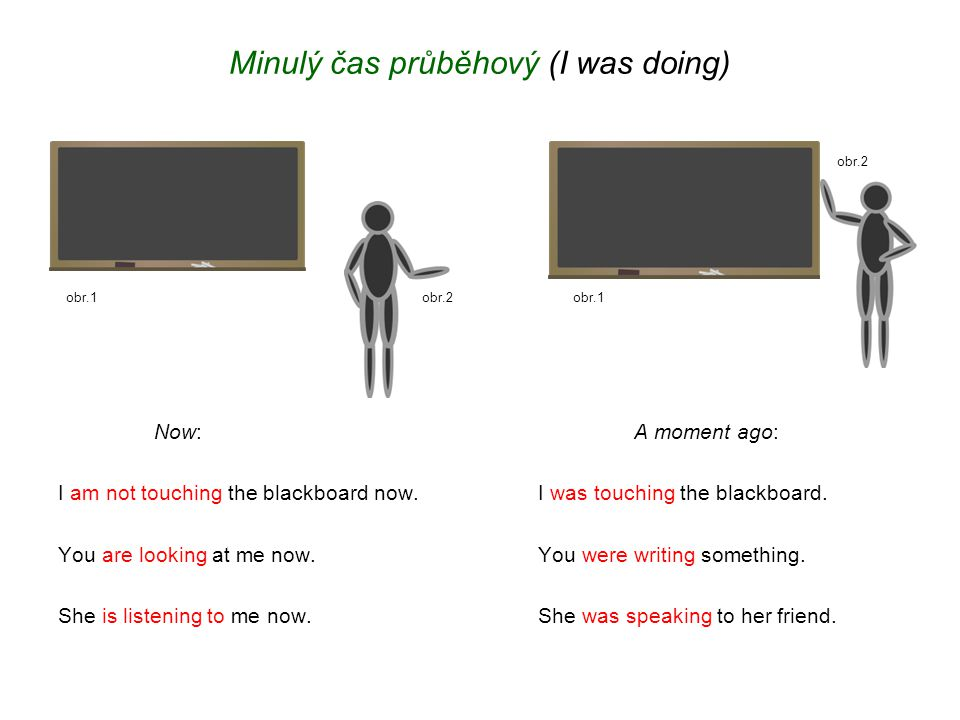 Minulý čas průběhový (I was doing) Now: A moment ago: I am not touching the blackboard now.I was touching the blackboard.