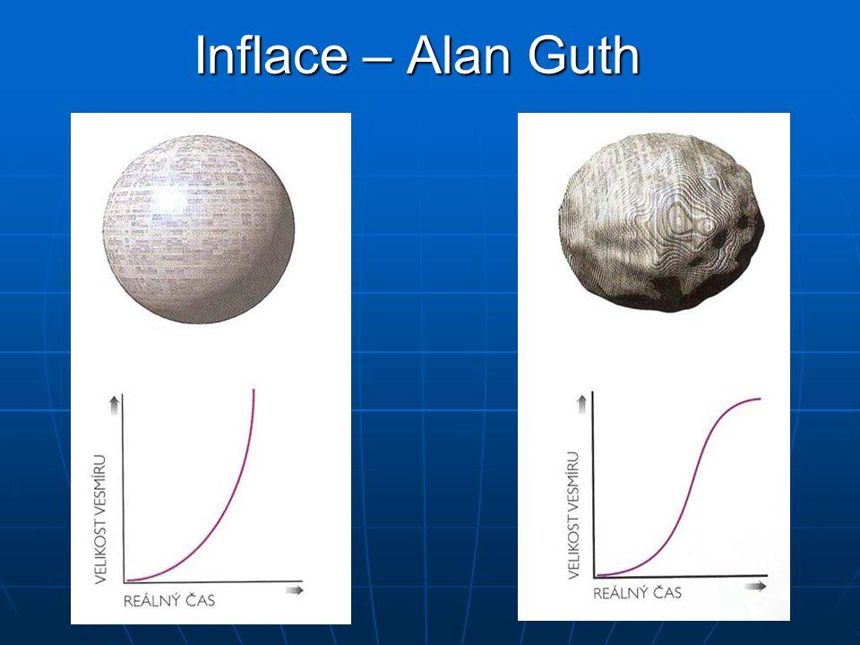 Inflace – Alan Guth