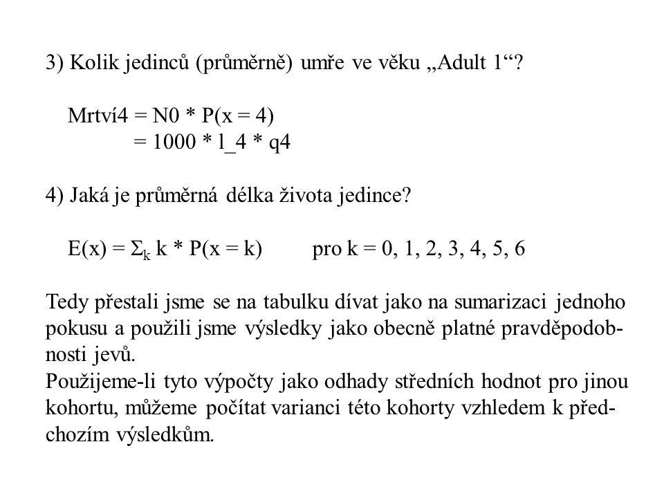 """3) Kolik jedinců (průměrně) umře ve věku """"Adult 1""""? Mrtví4 = N0 * P(x = 4) = 1000 * l_4 * q4 4) Jaká je průměrná délka života jedince? E(x) =  k k *"""