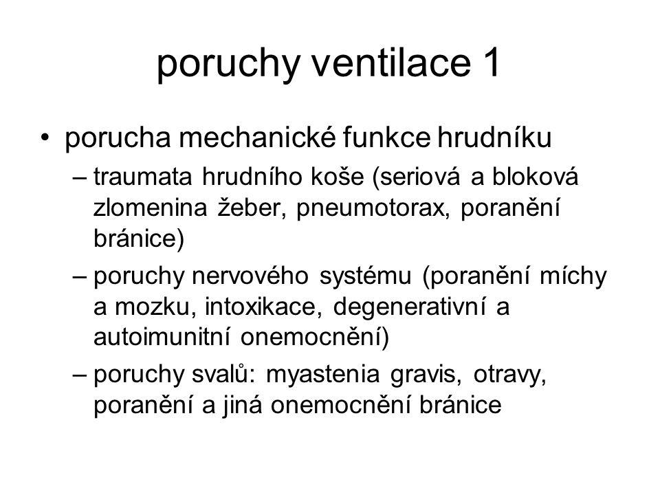 poruchy ventilace 1 porucha mechanické funkce hrudníku –traumata hrudního koše (seriová a bloková zlomenina žeber, pneumotorax, poranění bránice) –por