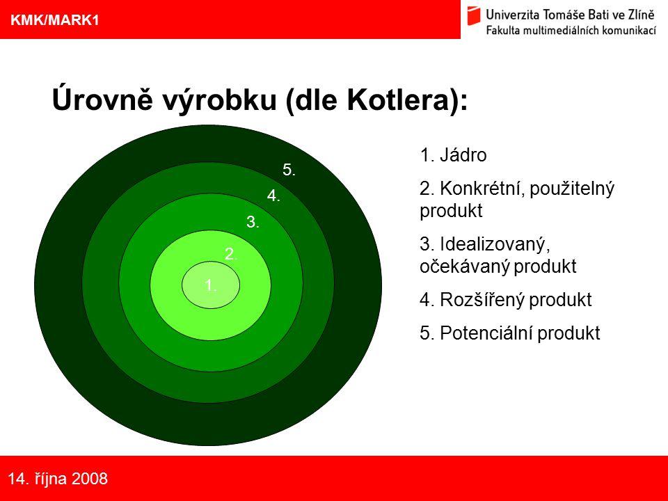 10 Eliška Kubíčková: Kulturní aspekty TV reklamy na pivo Úrovně výrobku (dle Kotlera): 7 KMK/MARK1 Nové trendy v marketingu, 21. 11. 2007 6. prosince