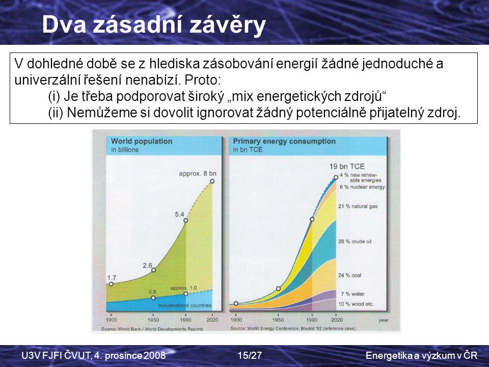 Energetika a výzkum v ČRU3V FJFI ČVUT, 4. prosince 200815/27 Dva zásadní závěry V dohledné době se z hlediska zásobování energií žádné jednoduché a un
