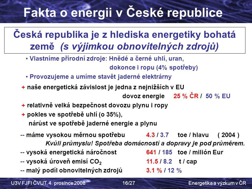 Energetika a výzkum v ČRU3V FJFI ČVUT, 4. prosince 200816/27 Fakta o energii v České republice Česká republika je z hlediska energetiky bohatá země (s