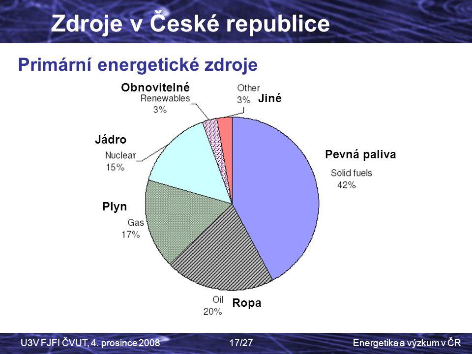 Energetika a výzkum v ČRU3V FJFI ČVUT, 4. prosince 200817/27 Zdroje v České republice Primární energetické zdroje Pevná paliva Ropa Plyn Jádro Obnovit