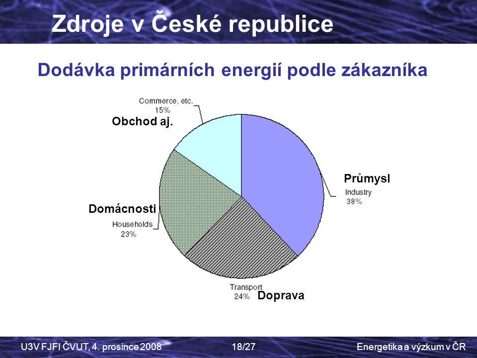 Energetika a výzkum v ČRU3V FJFI ČVUT, 4. prosince 200818/27 Dodávka primárních energií podle zákazníka Zdroje v České republice Průmysl Doprava Domác