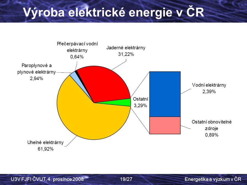Energetika a výzkum v ČRU3V FJFI ČVUT, 4. prosince 200819/27 Výroba elektrické energie v ČR