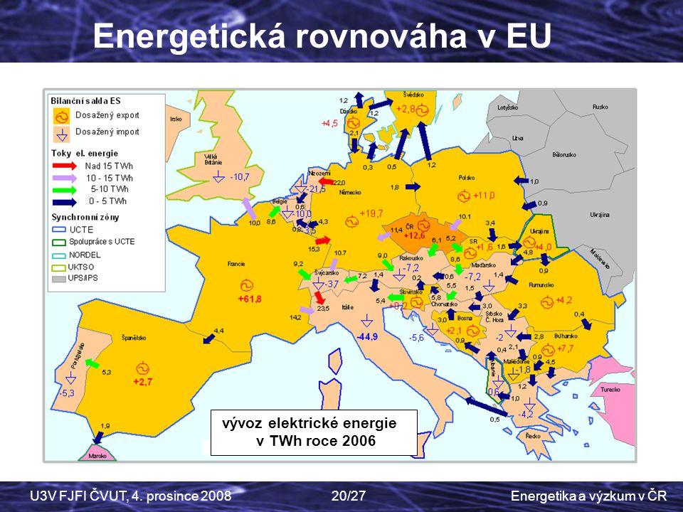 Energetika a výzkum v ČRU3V FJFI ČVUT, 4. prosince 200820/27 Energetická rovnováha v EU vývoz elektrické energie v TWh roce 2006