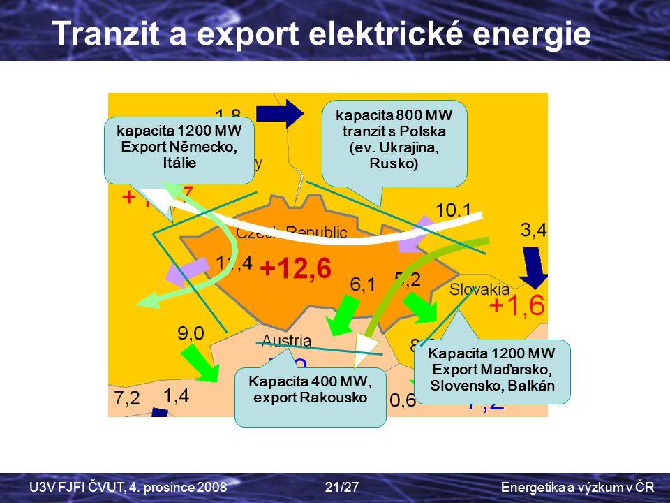 Energetika a výzkum v ČRU3V FJFI ČVUT, 4. prosince 200821/27 kapacita 800 MW tranzit s Polska (ev. Ukrajina, Rusko) kapacita 1200 MW Export Německo, I