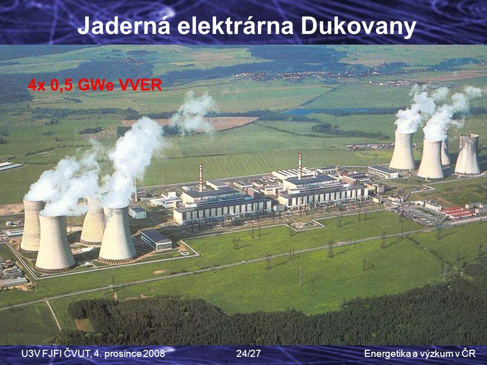 Energetika a výzkum v ČRU3V FJFI ČVUT, 4. prosince 200824/27 4x 0,5 GWe VVER Jaderná elektrárna Dukovany