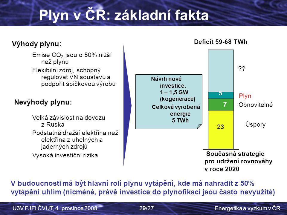 Energetika a výzkum v ČRU3V FJFI ČVUT, 4. prosince 200829/27 Návrh nové investice, 1 – 1,5 GW (kogenerace) Celková vyrobená energie 5 TWh Emise CO 2 j