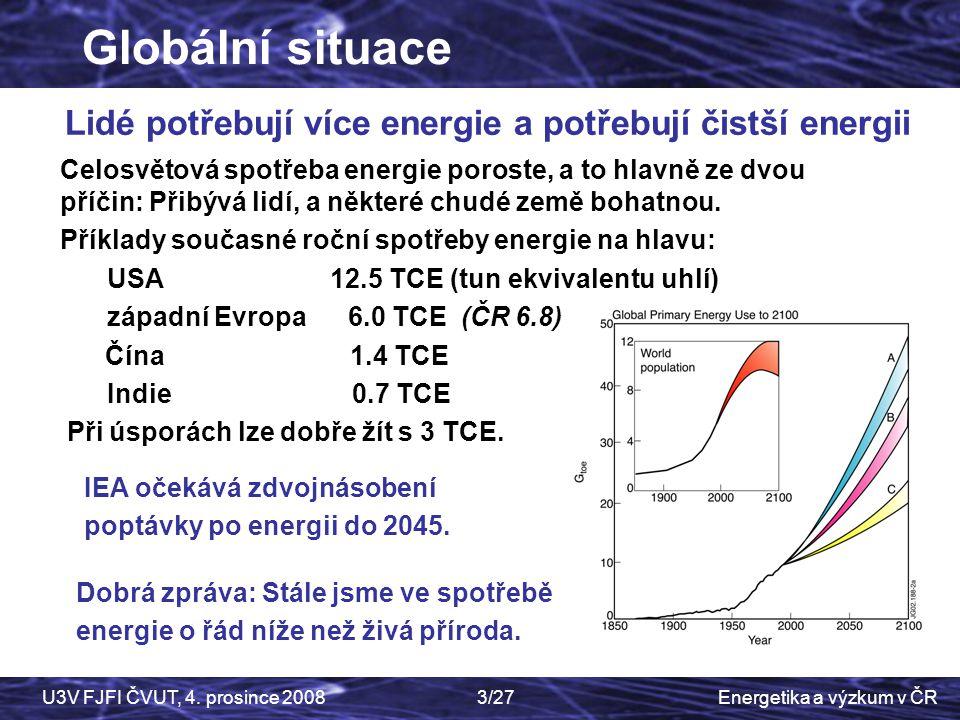 Energetika a výzkum v ČRU3V FJFI ČVUT, 4. prosince 20083/27 Lidé potřebují více energie a potřebují čistší energii Celosvětová spotřeba energie porost