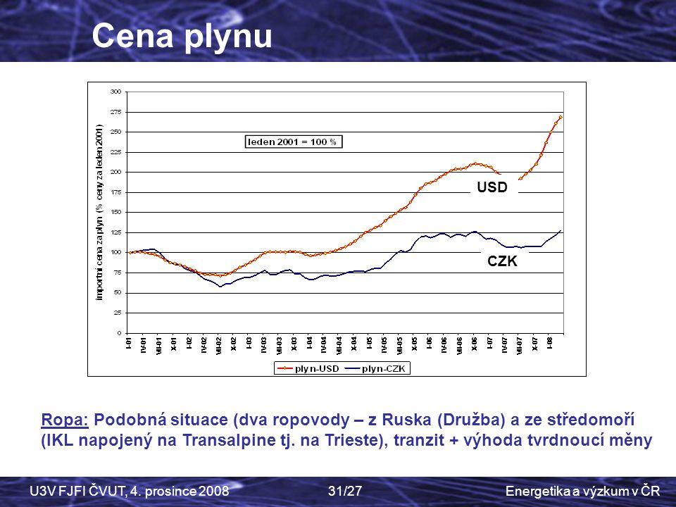 Energetika a výzkum v ČRU3V FJFI ČVUT, 4. prosince 200831/27 Cena plynu USD CZK Ropa: Podobná situace (dva ropovody – z Ruska (Družba) a ze středomoří