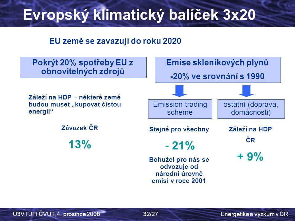 Energetika a výzkum v ČRU3V FJFI ČVUT, 4. prosince 200832/27 Pokrýt 20% spotřeby EU z obnovitelných zdrojů Emise skleníkových plynů -20% ve srovnání s