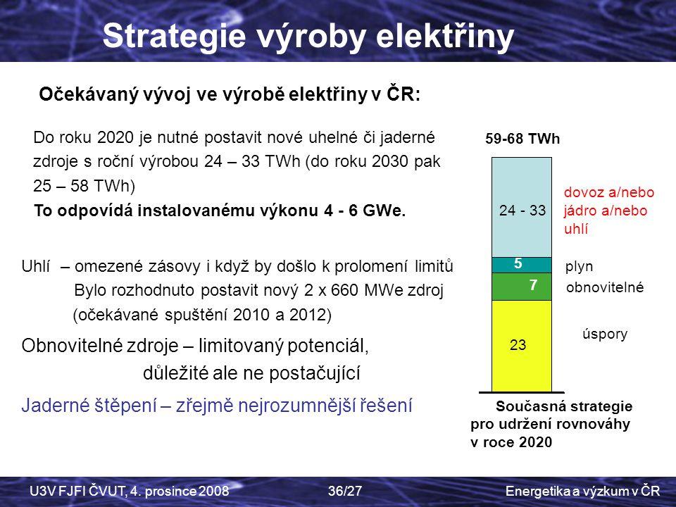 Energetika a výzkum v ČRU3V FJFI ČVUT, 4. prosince 200836/27 Do roku 2020 je nutné postavit nové uhelné či jaderné zdroje s roční výrobou 24 – 33 TWh