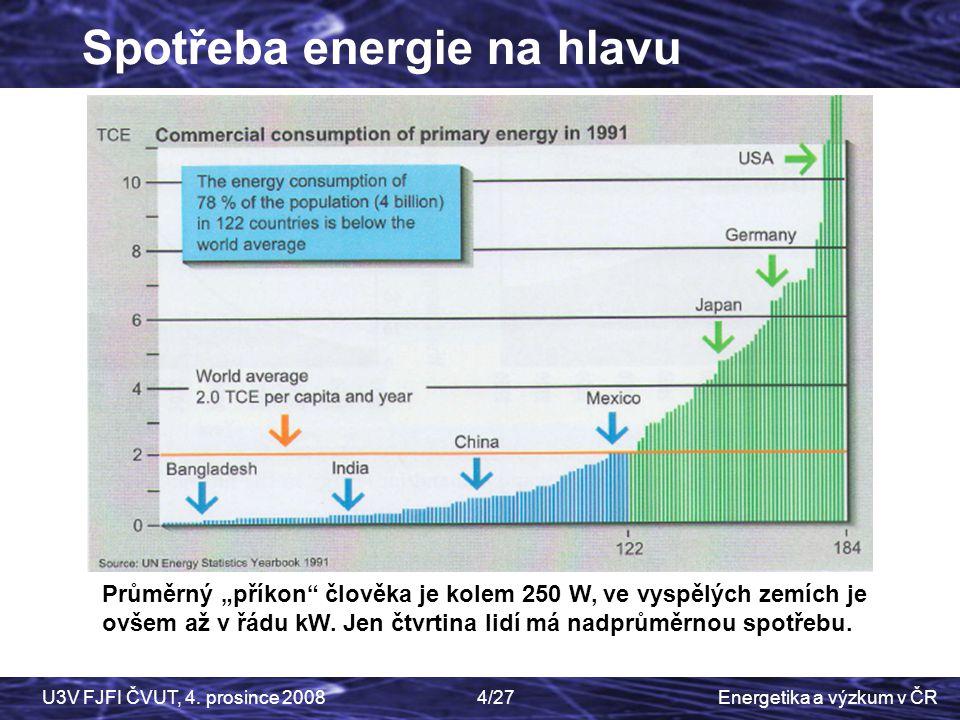 """Energetika a výzkum v ČRU3V FJFI ČVUT, 4. prosince 20084/27 Czech Physics Society Spotřeba energie na hlavu Průměrný """"příkon"""" člověka je kolem 250 W,"""